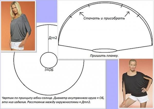 Как сшить блузку для полных быстро и без выкройки